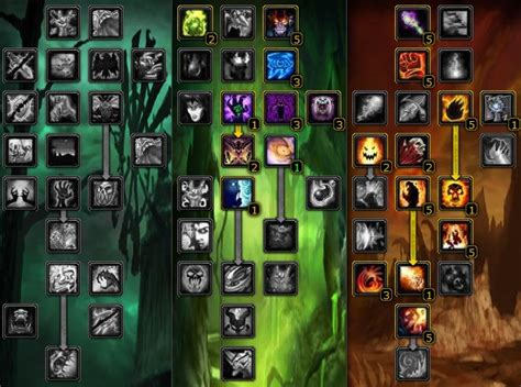 TBC Warlock guide (Level 70) - Legacy-WoW - Addons and Guides