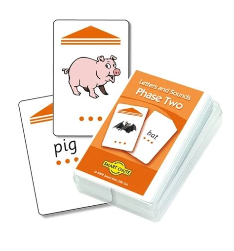 Letters and Sounds Cards anglická abeceda a spelling