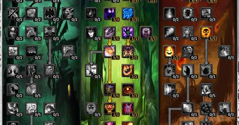 Demonology PVE Build and Glyphs - Warlock ~ Warmane Guides
