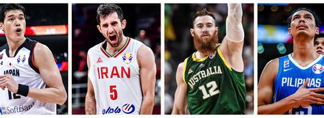 Where is your FIBA Asia Cup 2021 Qualifier team placed in