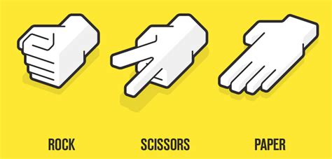 Self-Study | Rock-scissors-paper game with Two-round