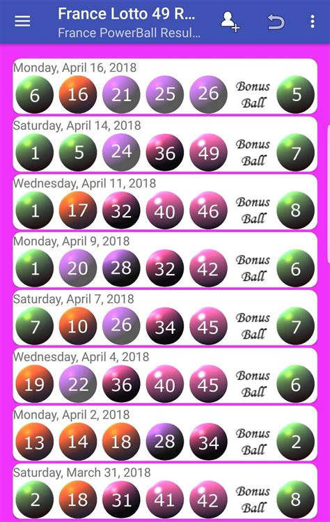 France Lotto 49 Results for Android - APK Download
